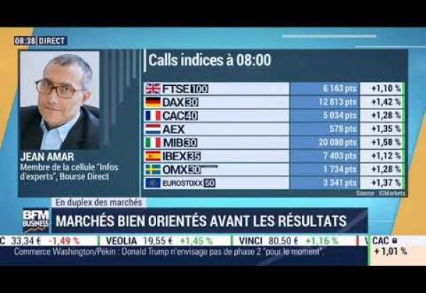 13/07/2020 : Les Infos d'Experts de Bourse Direct dans La matinale BFM Business