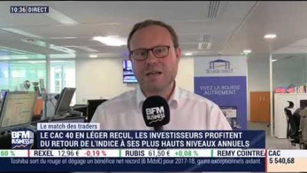 15/05/18 : Les Infos d'Experts de Bourse Direct dans Intégrale Placements.