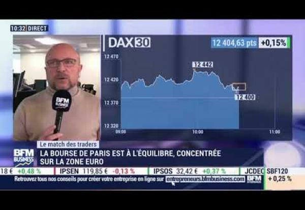 20/02/18 : Les Infos d'Experts de Bourse Direct dans Intégrale Placements.