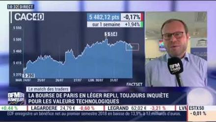 31/07/18 : Les Infos d'Experts de Bourse Direct dans Intégrale Placements.