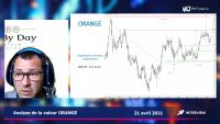 ORANGE : La reprise se structure à la hausse