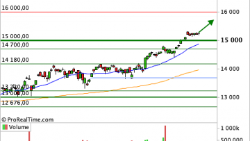 DAX 30 (9Y3BB) : Call sur l'indice phare allemand