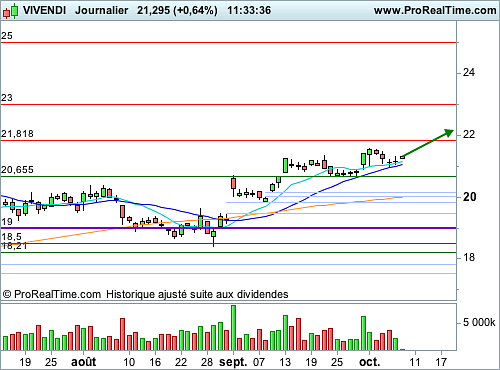 VIVENDI (M996S) : Un turbo à fort potentiel